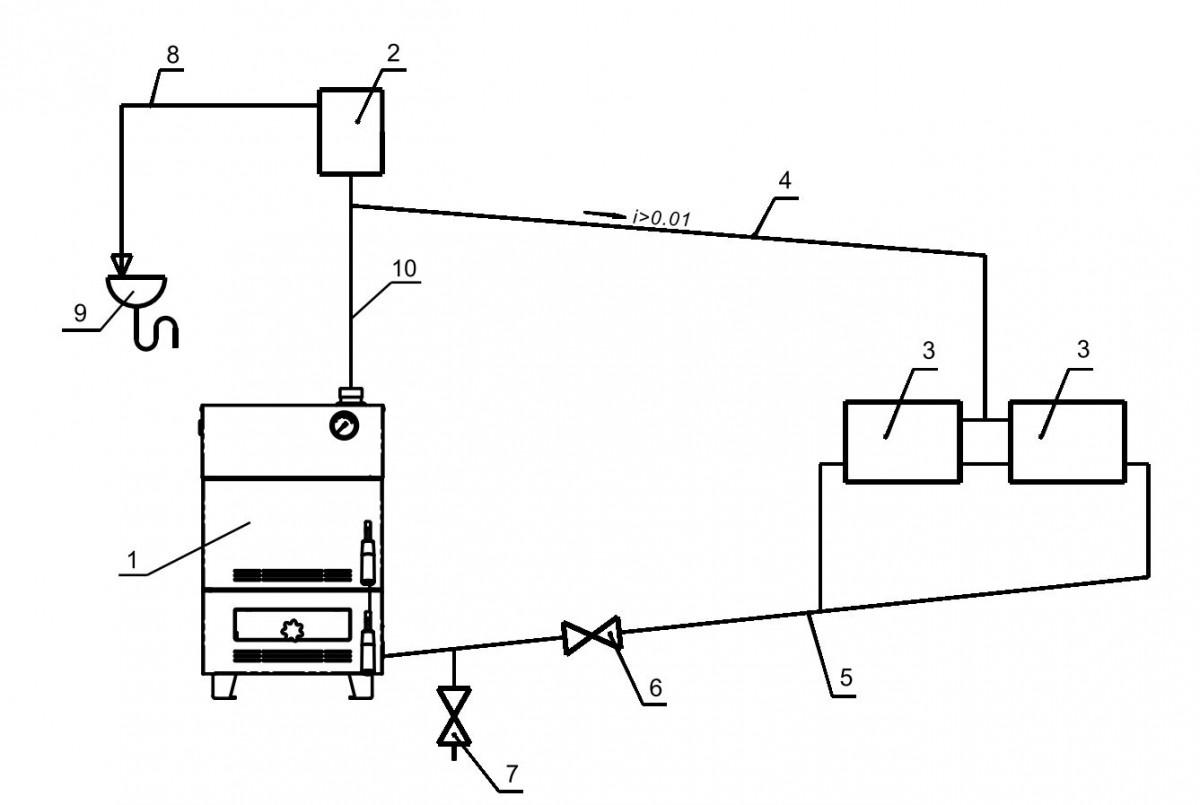 Схема открытой системы отопления ZOTA Master 20