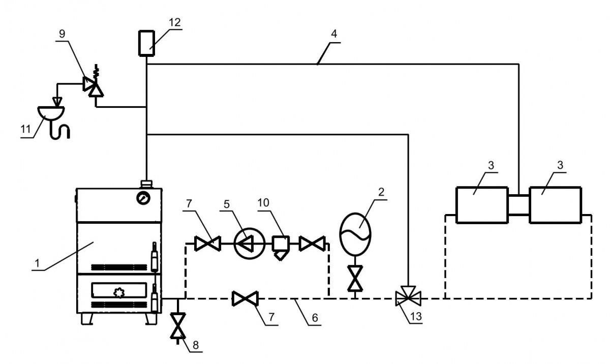 Схема закрытой системы отопления ZOTA Master 20